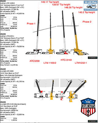 3D lift plan multi crane lift